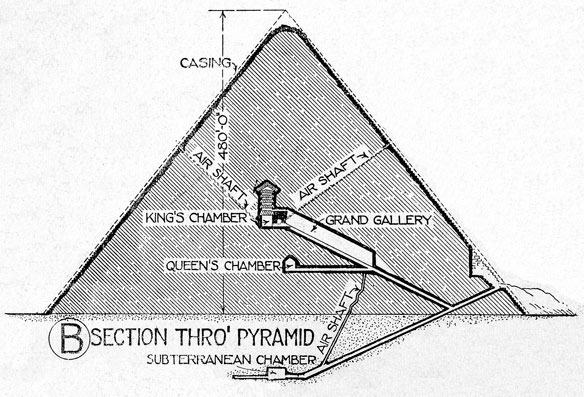 The inside of the Great Pyramid of Khufu